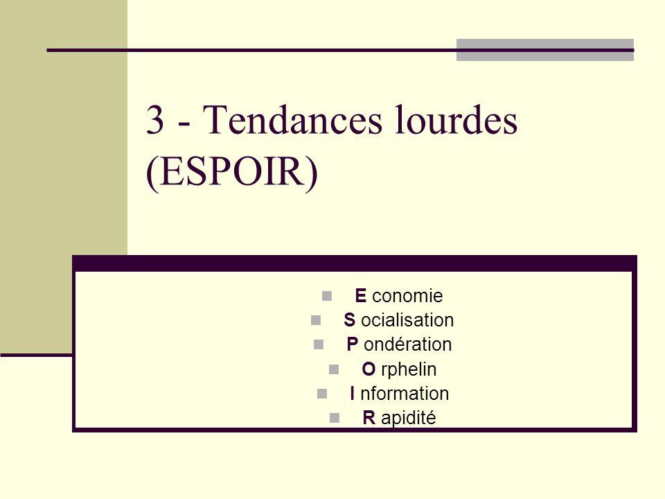 3 - Tendances lourdes (ESPOIR) E conomie S ocialisation P ondération O rphelin I nformation R apidité