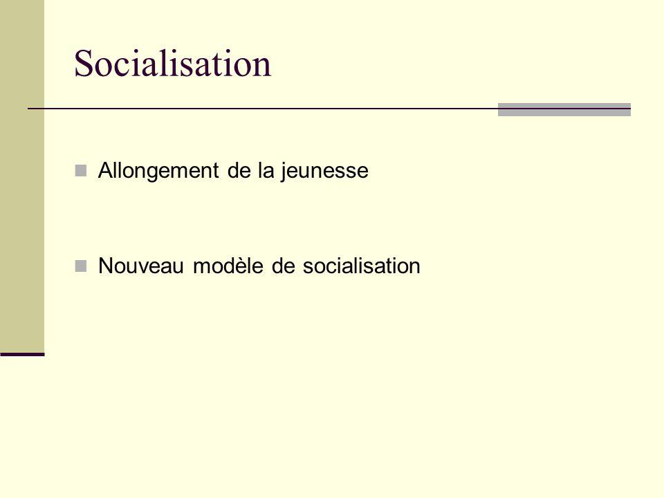 Socialisation Allongement de la jeunesse Nouveau modèle de socialisation