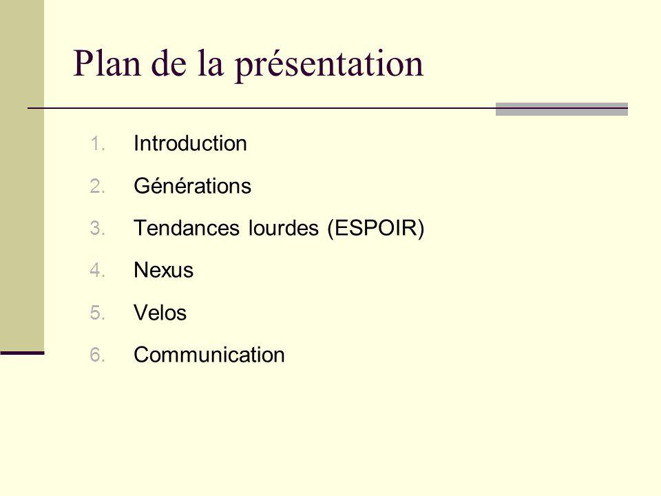 Plan de la présentation 1. Introduction 2. Générations 3.