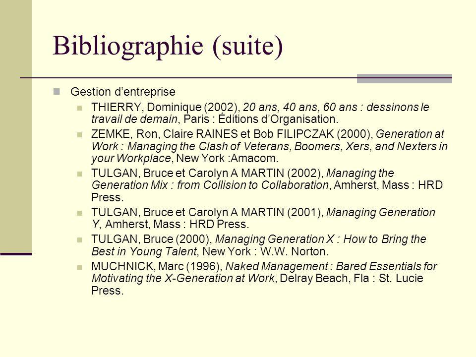 Bibliographie (suite) Gestion dentreprise THIERRY, Dominique (2002), 20 ans, 40 ans, 60 ans : dessinons le travail de demain, Paris : Éditions dOrganisation.