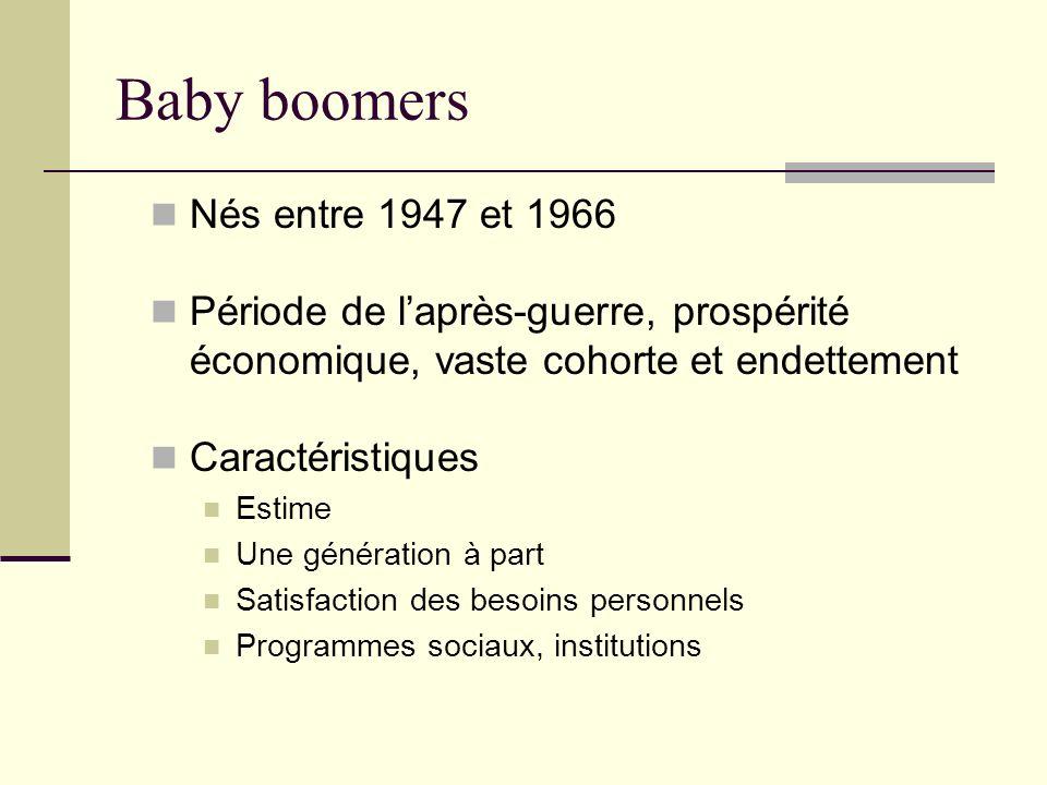 Baby boomers Nés entre 1947 et 1966 Période de laprès-guerre, prospérité économique, vaste cohorte et endettement Caractéristiques Estime Une génération à part Satisfaction des besoins personnels Programmes sociaux, institutions