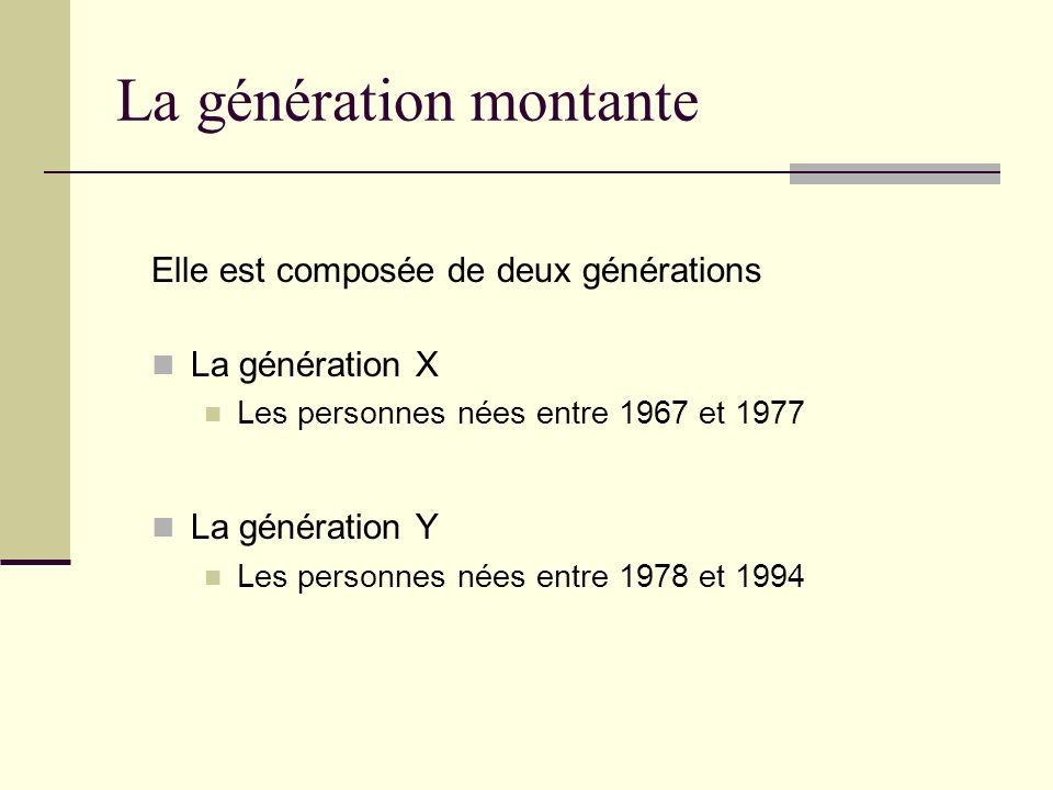 La génération montante Elle est composée de deux générations La génération X Les personnes nées entre 1967 et 1977 La génération Y Les personnes nées entre 1978 et 1994