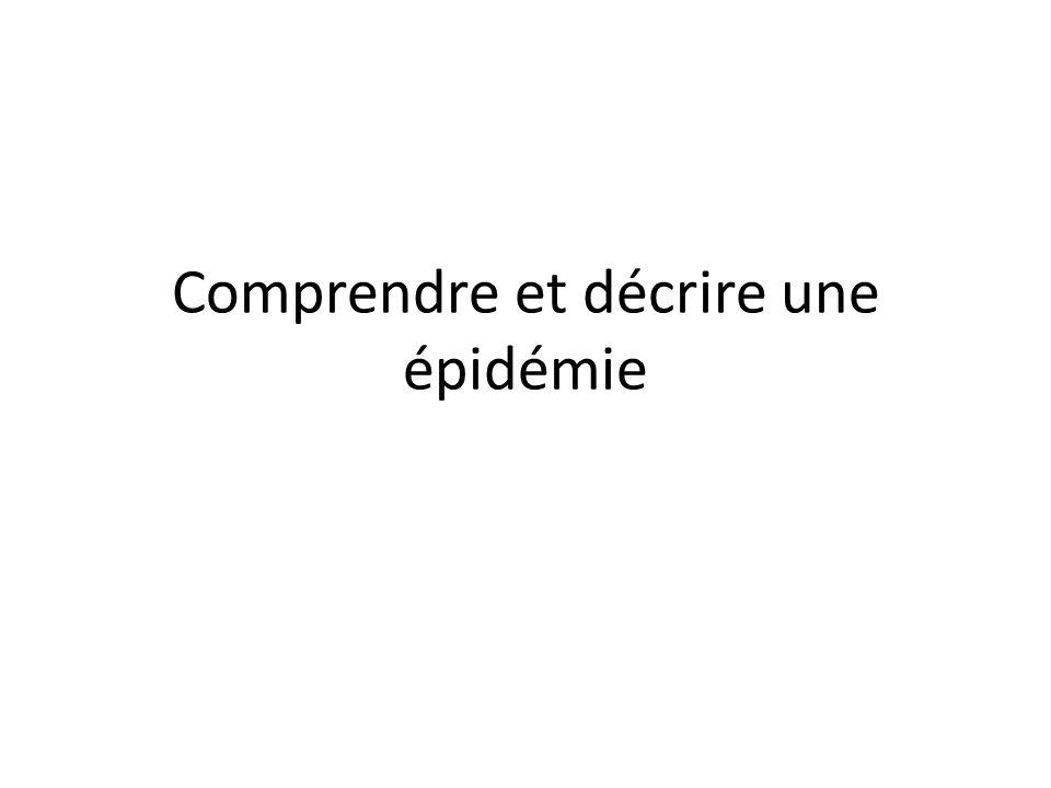 Comprendre et décrire une épidémie