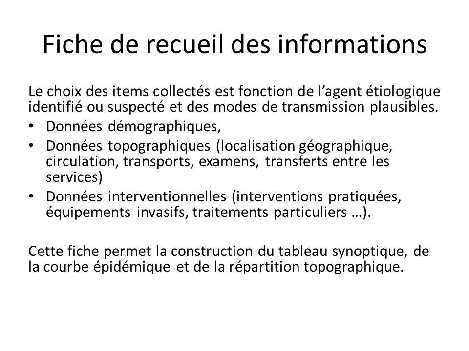 Fiche de recueil des informations Le choix des items collectés est fonction de lagent étiologique identifié ou suspecté et des modes de transmission p