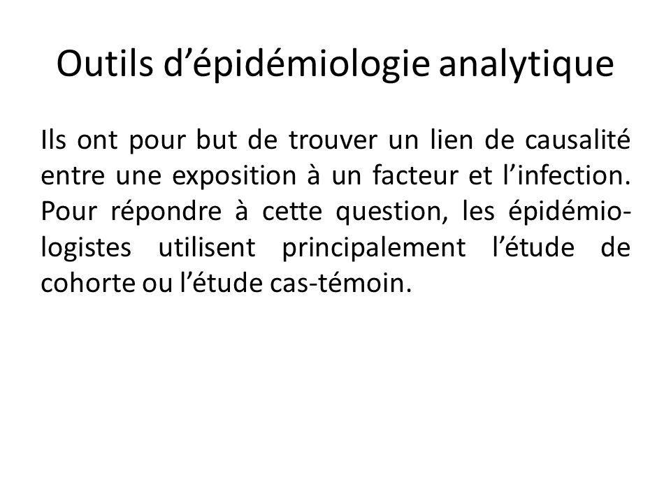 Outils dépidémiologie analytique Ils ont pour but de trouver un lien de causalité entre une exposition à un facteur et linfection. Pour répondre à cet
