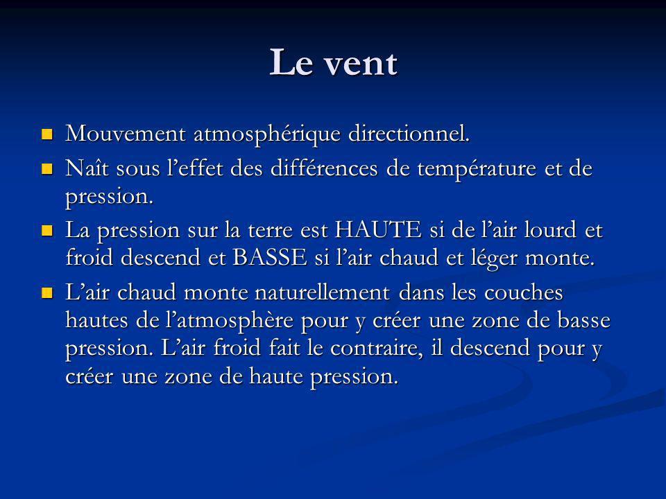 Le vent Mouvement atmosphérique directionnel. Mouvement atmosphérique directionnel. Naît sous leffet des différences de température et de pression. Na