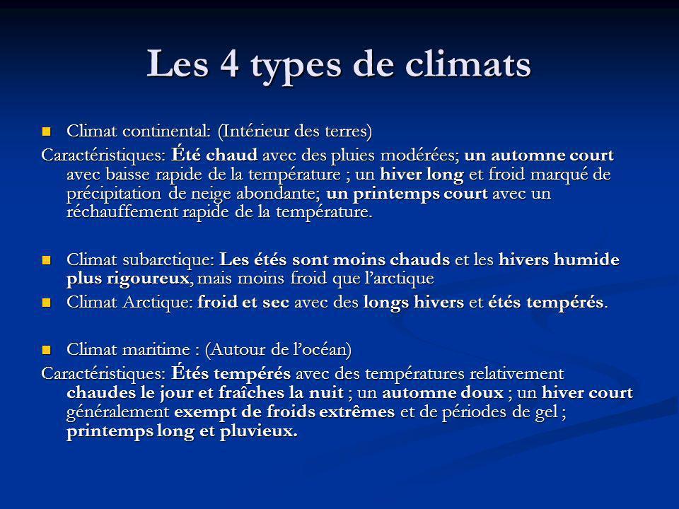 Les 4 types de climats Climat continental: (Intérieur des terres) Climat continental: (Intérieur des terres) Caractéristiques: Été chaud avec des plui