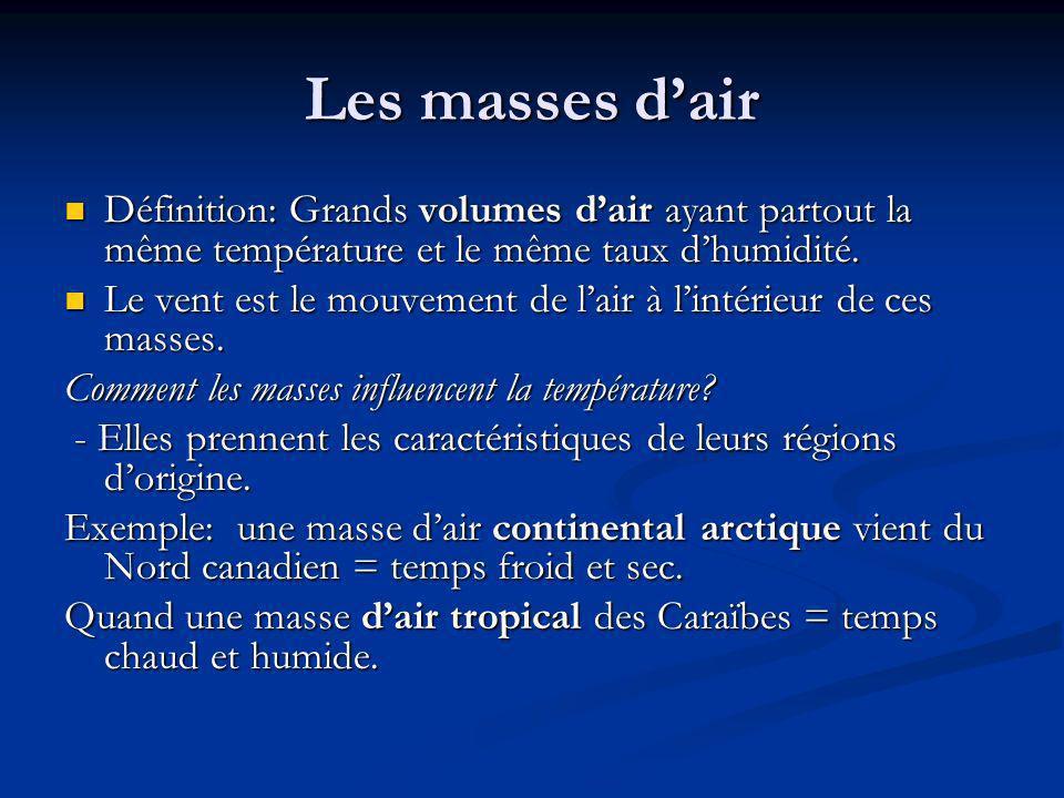 Les masses dair Définition: Grands volumes dair ayant partout la même température et le même taux dhumidité. Définition: Grands volumes dair ayant par