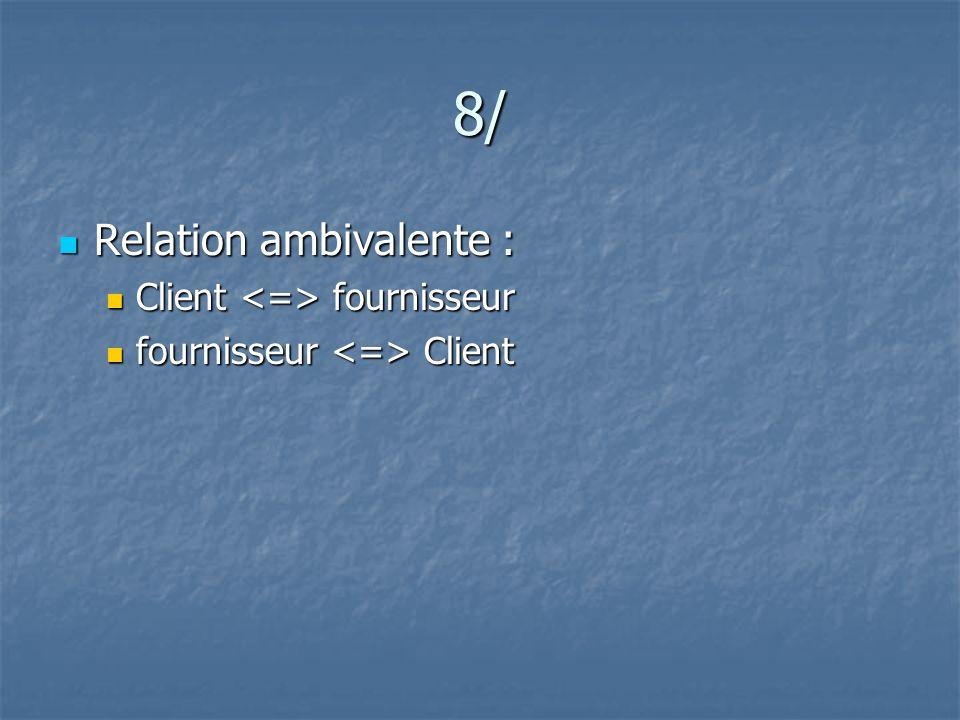 8/ Relation ambivalente : Relation ambivalente : Client fournisseur Client fournisseur fournisseur Client fournisseur Client