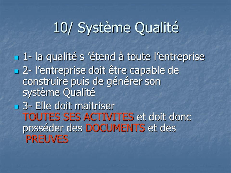 10/ Système Qualité 1- la qualité s étend à toute lentreprise 1- la qualité s étend à toute lentreprise 2- lentreprise doit être capable de construire