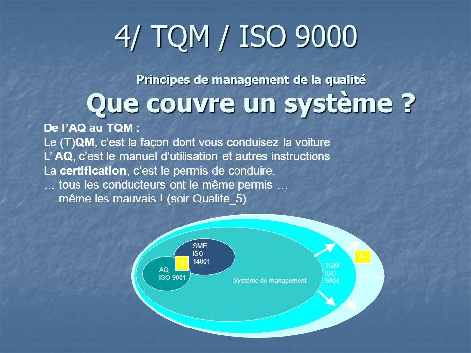 4/ TQM / ISO 9000 Principes de management de la qualité Que couvre un système ? TQM ISO 9004 Système de management SME ISO 14001 AQ ISO 9001 TQM ISO 9
