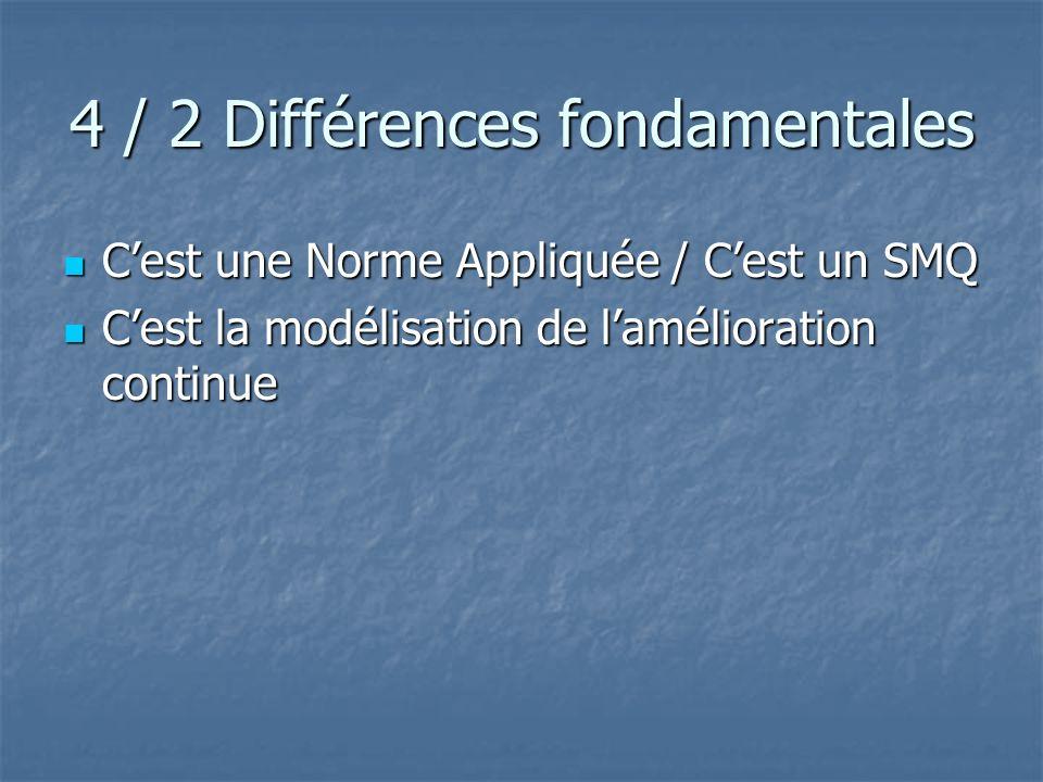 4 / 2 Différences fondamentales Cest une Norme Appliquée / Cest un SMQ Cest une Norme Appliquée / Cest un SMQ Cest la modélisation de lamélioration co