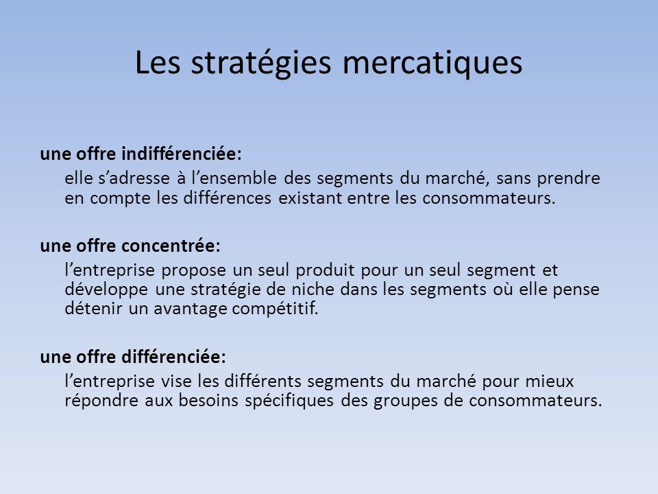 Les stratégies mercatiques une offre indifférenciée: elle sadresse à lensemble des segments du marché, sans prendre en compte les différences existant entre les consommateurs.