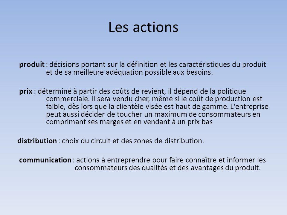 Les actions produit : décisions portant sur la définition et les caractéristiques du produit et de sa meilleure adéquation possible aux besoins.