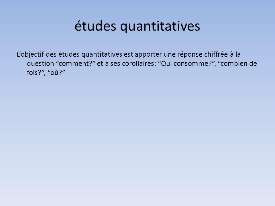 études quantitatives Lobjectif des études quantitatives est apporter une réponse chiffrée à la question comment.
