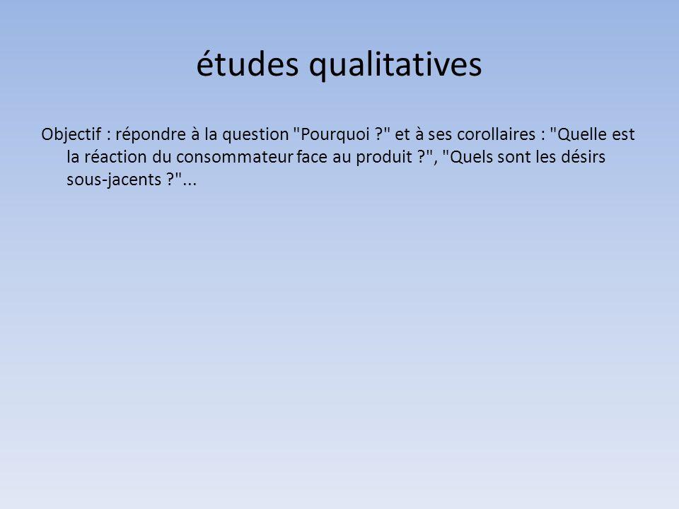 études qualitatives Objectif : répondre à la question Pourquoi ? et à ses corollaires : Quelle est la réaction du consommateur face au produit ? , Quels sont les désirs sous-jacents ? ...