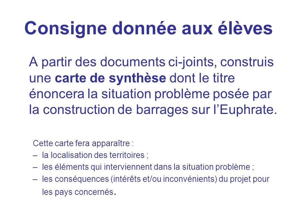 Consigne donnée aux élèves A partir des documents ci-joints, construis une carte de synthèse dont le titre énoncera la situation problème posée par la construction de barrages sur lEuphrate.