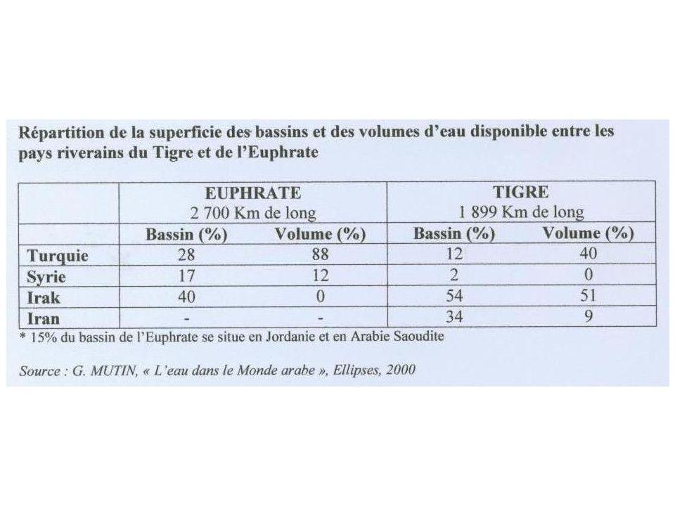 Ce type dexercice est classé dans la famille de tâche n°4 par la COE Énoncer et expliquer une problématique à identifier dans un territoire.