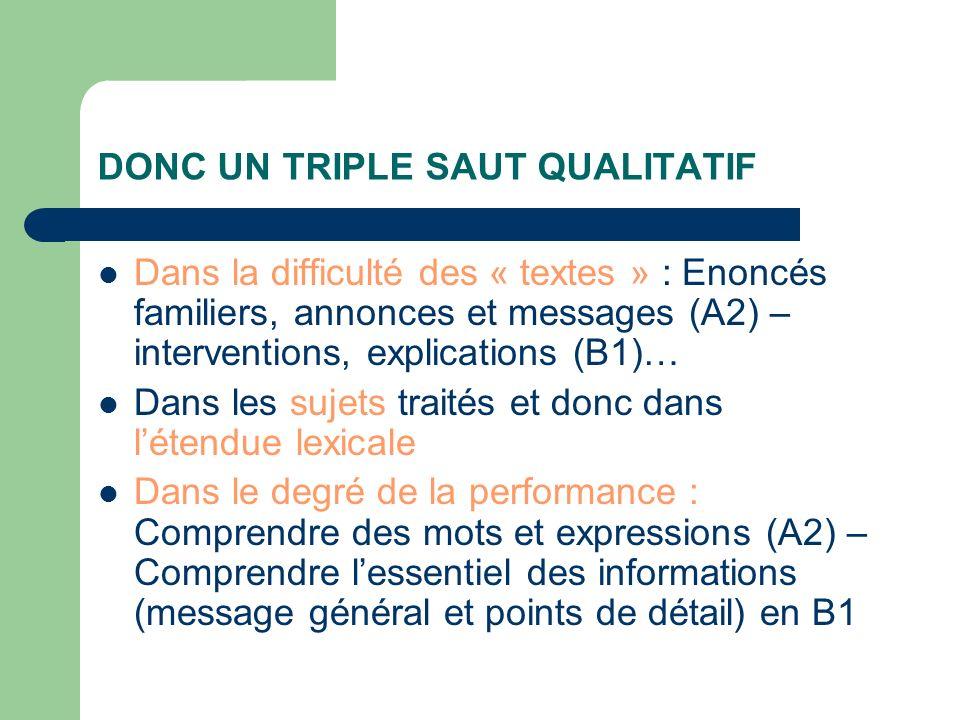 DONC UN TRIPLE SAUT QUALITATIF Dans la difficulté des « textes » : Enoncés familiers, annonces et messages (A2) – interventions, explications (B1)… Da