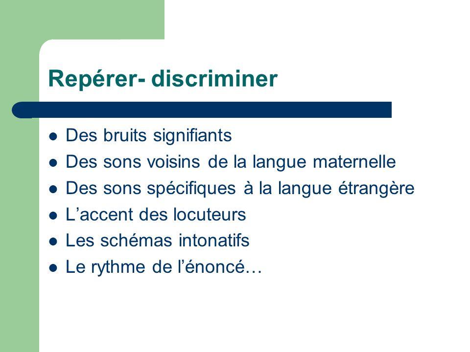 Repérer- discriminer Des bruits signifiants Des sons voisins de la langue maternelle Des sons spécifiques à la langue étrangère Laccent des locuteurs
