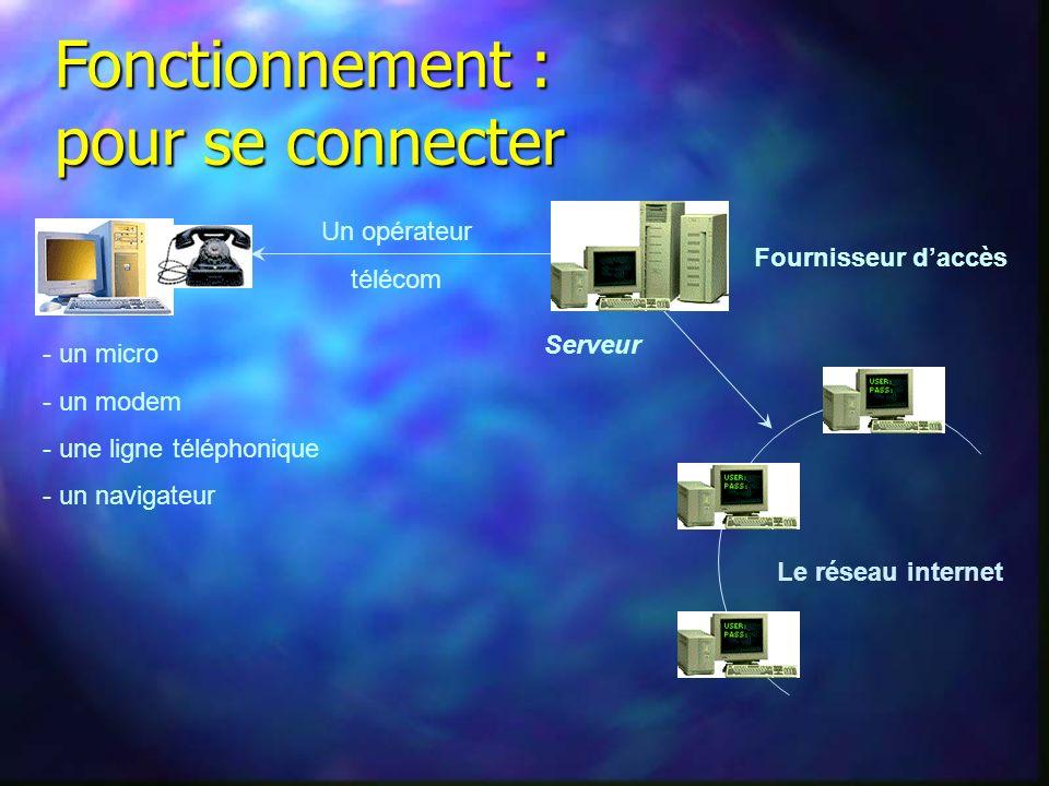 Fonctionnement : pour se connecter - un micro - un modem - - une ligne téléphonique - - un navigateur Fournisseur daccès Un opérateur télécom Le réseau internet Serveur