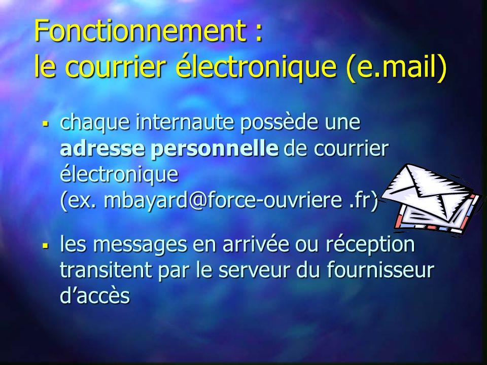 Fonctionnement : le courrier électronique (e.mail) chaque internaute possède une adresse personnelle de courrier électronique (ex.