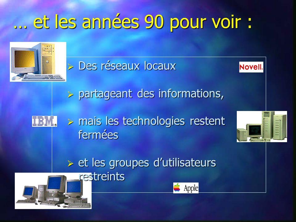 … et les années 90 pour voir : Des réseaux locaux Des réseaux locaux partageant des informations, partageant des informations, mais les technologies restent fermées mais les technologies restent fermées et les groupes dutilisateurs restreints et les groupes dutilisateurs restreints