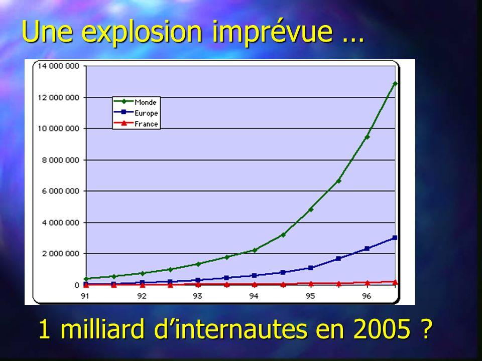 Une explosion imprévue … 1 milliard dinternautes en 2005
