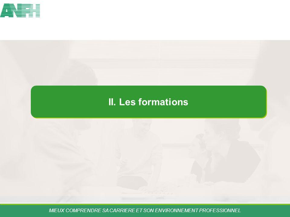 MIEUX COMPRENDRE SA CARRIERE ET SON ENVIRONNEMENT PROFESSIONNEL II. Les formations