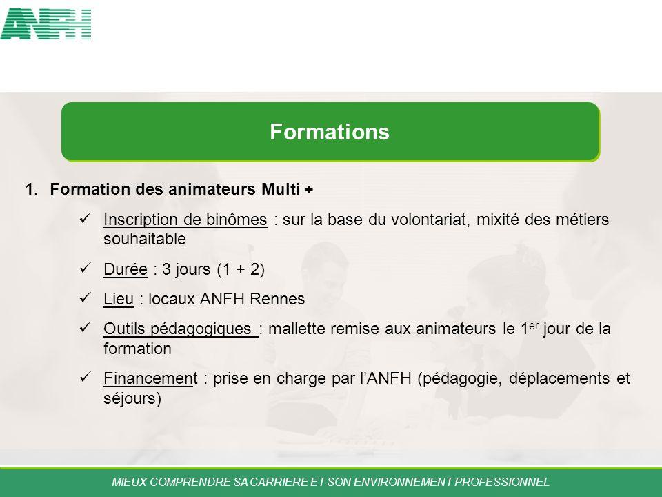 MIEUX COMPRENDRE SA CARRIERE ET SON ENVIRONNEMENT PROFESSIONNEL Formations 1.Formation des animateurs Multi + Inscription de binômes : sur la base du