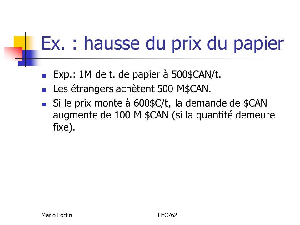 Mario FortinFEC762 Ex. : hausse du prix du papier Exp.: 1M de t. de papier à 500$CAN/t. Les étrangers achètent 500 M$CAN. Si le prix monte à 600$C/t,