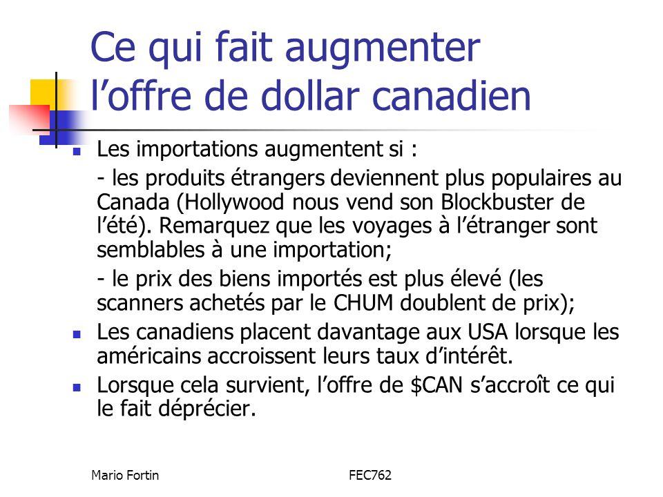 Mario FortinFEC762 Ce qui fait augmenter loffre de dollar canadien Les importations augmentent si : - les produits étrangers deviennent plus populaires au Canada (Hollywood nous vend son Blockbuster de lété).
