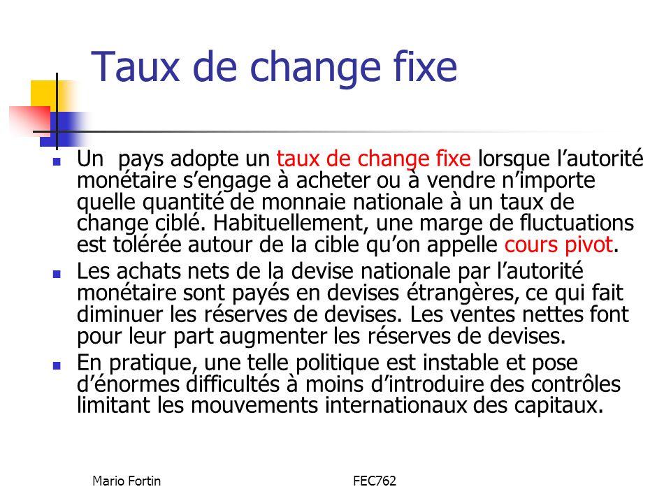 Mario FortinFEC762 Taux de change fixe Un pays adopte un taux de change fixe lorsque lautorité monétaire sengage à acheter ou à vendre nimporte quelle quantité de monnaie nationale à un taux de change ciblé.