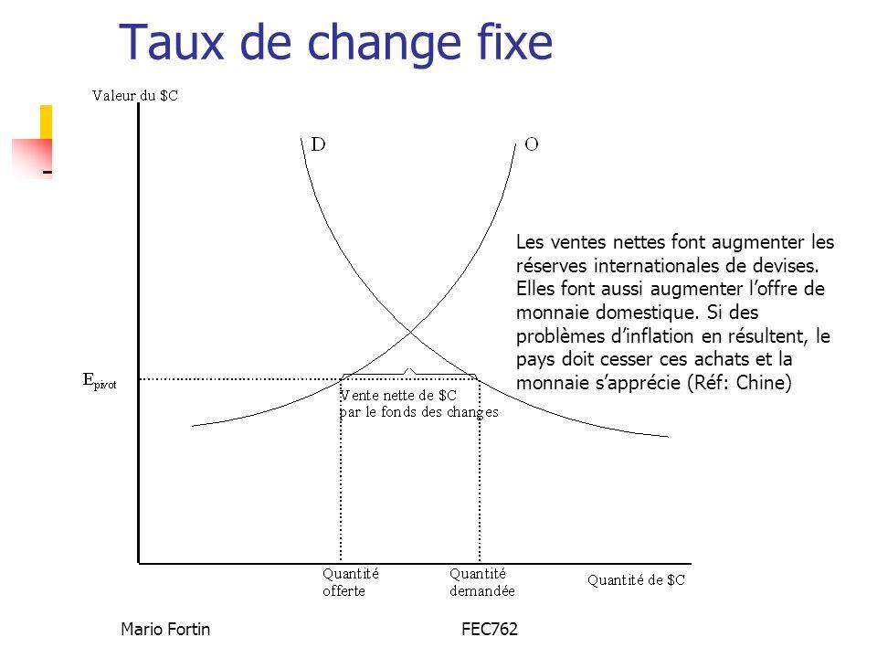 Mario FortinFEC762 Taux de change fixe Les ventes nettes font augmenter les réserves internationales de devises. Elles font aussi augmenter loffre de