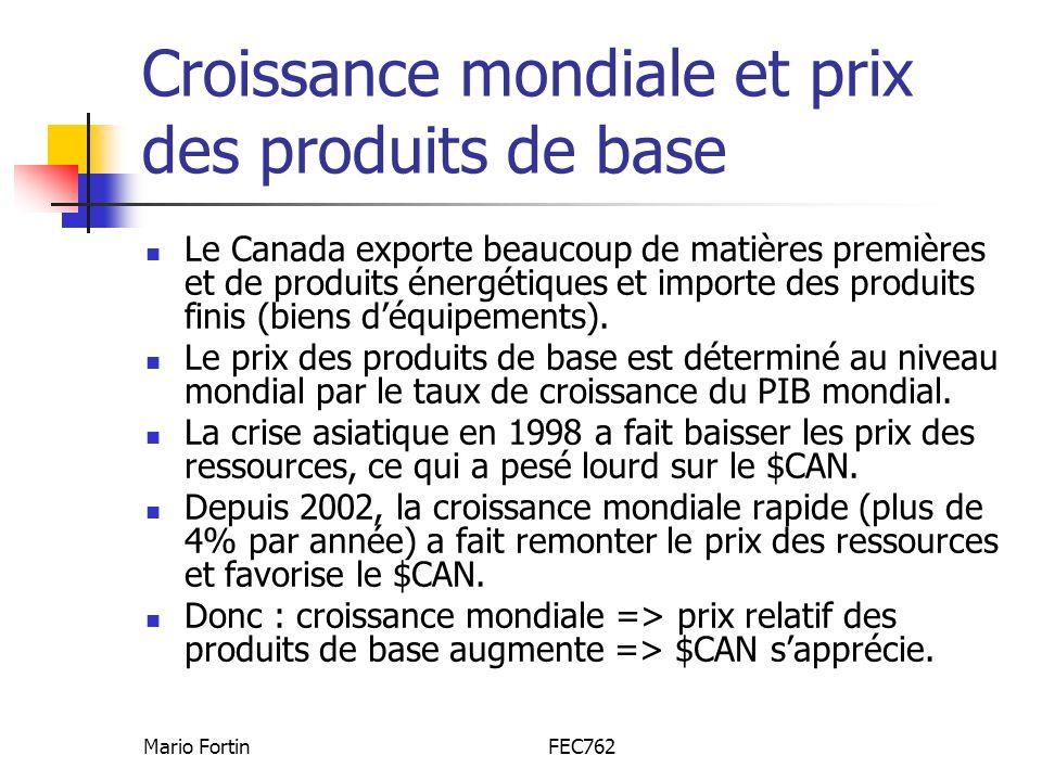 Mario FortinFEC762 Croissance mondiale et prix des produits de base Le Canada exporte beaucoup de matières premières et de produits énergétiques et importe des produits finis (biens déquipements).