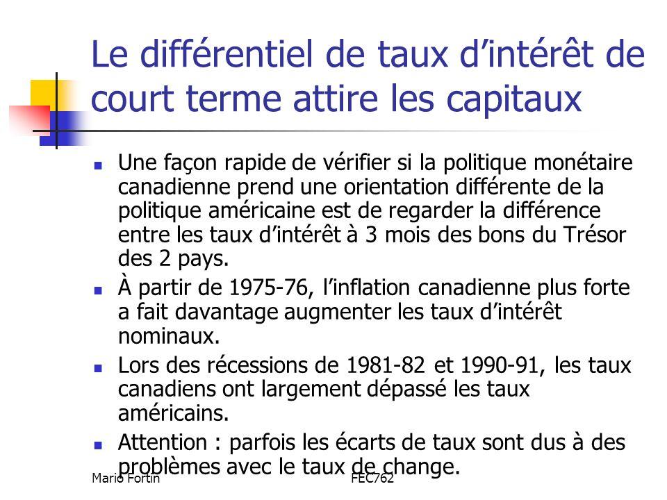 Mario FortinFEC762 Le différentiel de taux dintérêt de court terme attire les capitaux Une façon rapide de vérifier si la politique monétaire canadienne prend une orientation différente de la politique américaine est de regarder la différence entre les taux dintérêt à 3 mois des bons du Trésor des 2 pays.
