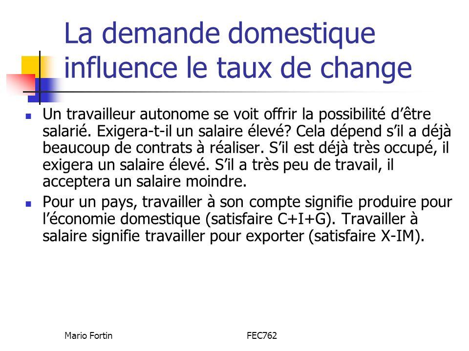 Mario FortinFEC762 La demande domestique influence le taux de change Un travailleur autonome se voit offrir la possibilité dêtre salarié. Exigera-t-il