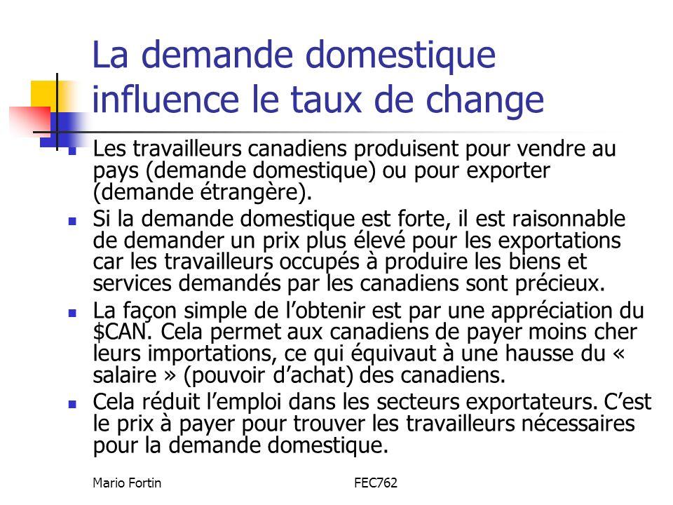 Mario FortinFEC762 La demande domestique influence le taux de change Les travailleurs canadiens produisent pour vendre au pays (demande domestique) ou pour exporter (demande étrangère).