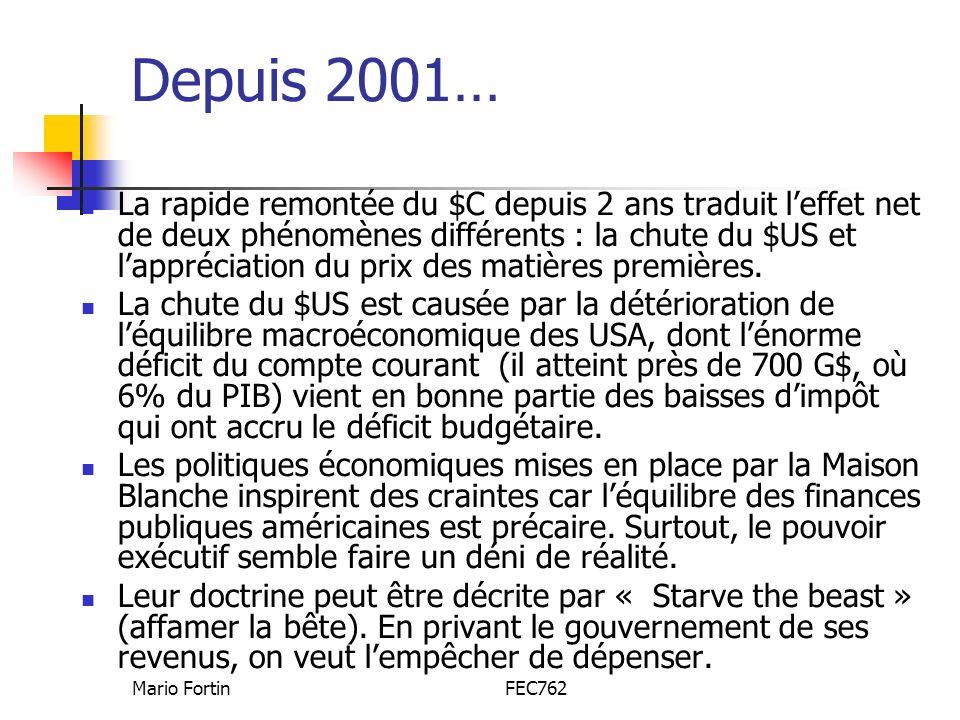 Mario FortinFEC762 Depuis 2001… La rapide remontée du $C depuis 2 ans traduit leffet net de deux phénomènes différents : la chute du $US et lappréciation du prix des matières premières.