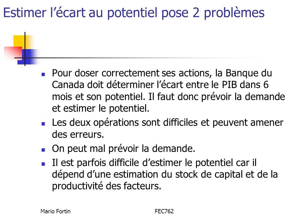 Mario FortinFEC762 Estimer lécart au potentiel pose 2 problèmes Pour doser correctement ses actions, la Banque du Canada doit déterminer lécart entre