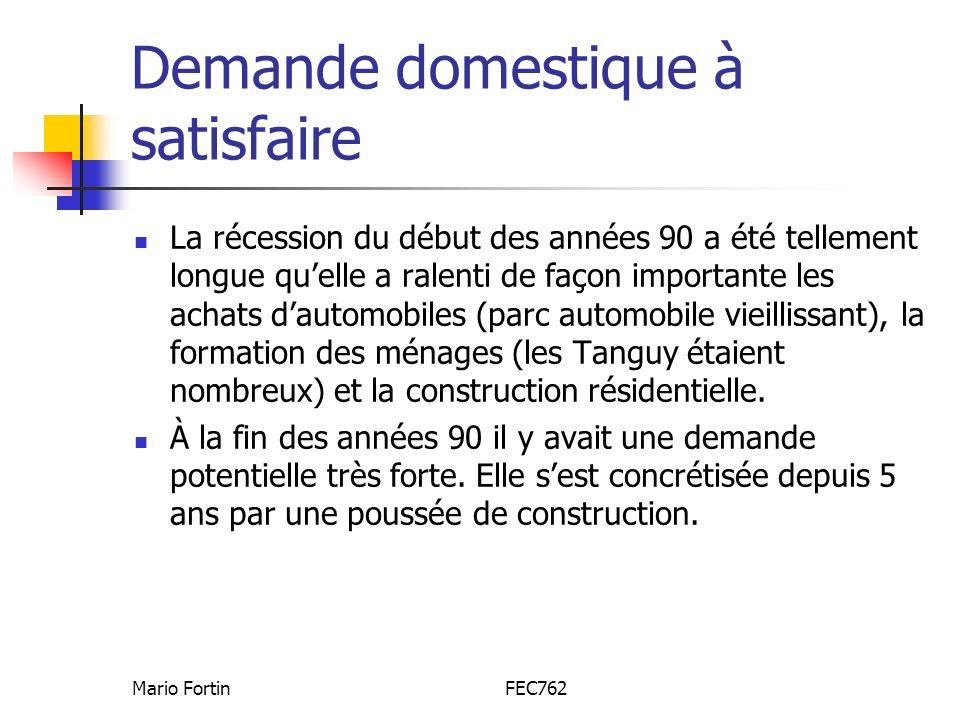 Mario FortinFEC762 Demande domestique à satisfaire La récession du début des années 90 a été tellement longue quelle a ralenti de façon importante les achats dautomobiles (parc automobile vieillissant), la formation des ménages (les Tanguy étaient nombreux) et la construction résidentielle.