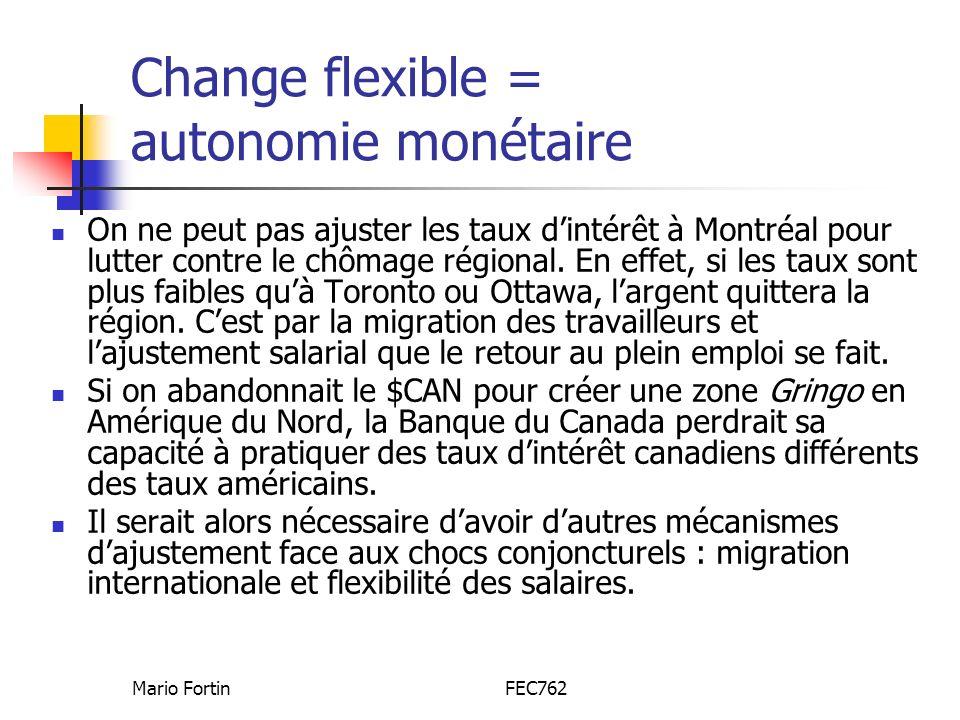 Mario FortinFEC762 Change flexible = autonomie monétaire On ne peut pas ajuster les taux dintérêt à Montréal pour lutter contre le chômage régional.