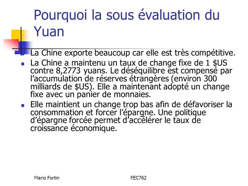 Mario FortinFEC762 Pourquoi la sous évaluation du Yuan La Chine exporte beaucoup car elle est très compétitive. La Chine a maintenu un taux de change