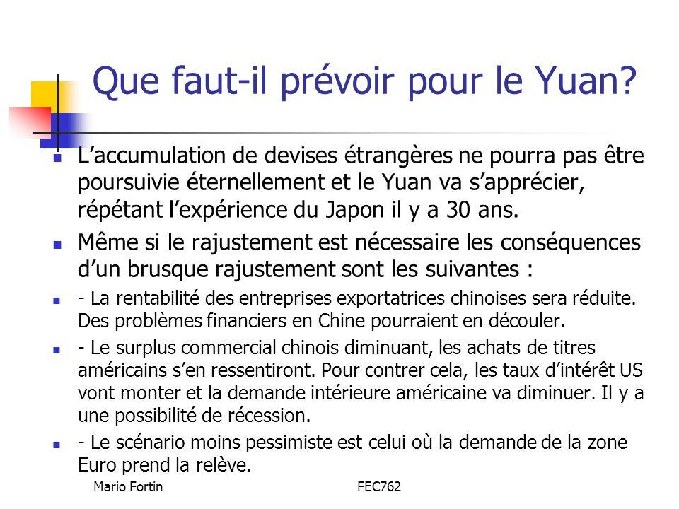 Mario FortinFEC762 Que faut-il prévoir pour le Yuan? Laccumulation de devises étrangères ne pourra pas être poursuivie éternellement et le Yuan va sap