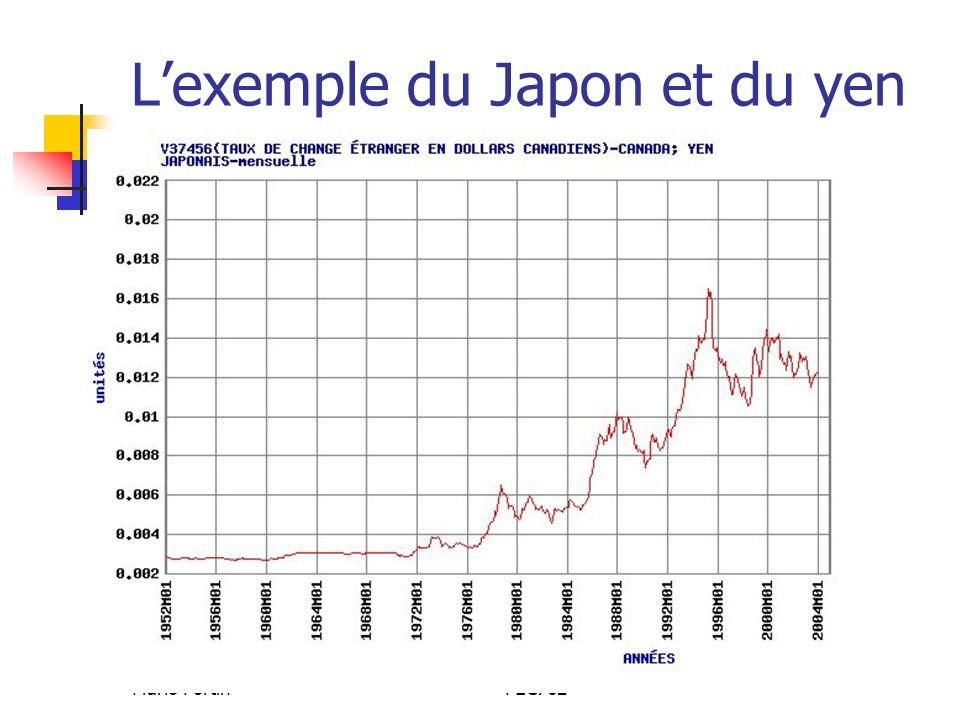 Mario FortinFEC762 Lexemple du Japon et du yen