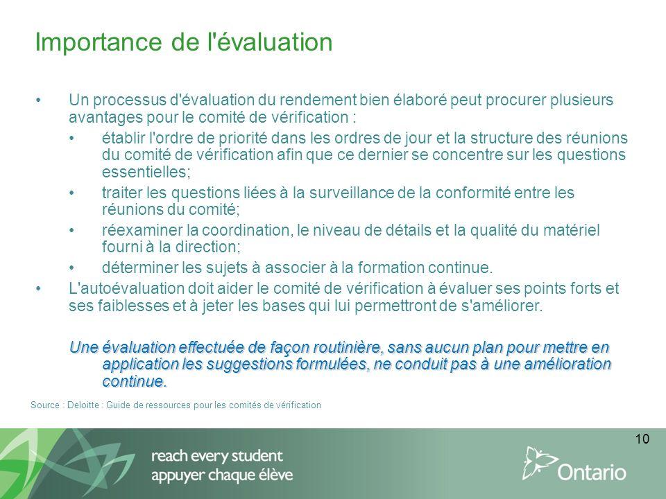 10 Un processus d'évaluation du rendement bien élaboré peut procurer plusieurs avantages pour le comité de vérification : établir l'ordre de priorité