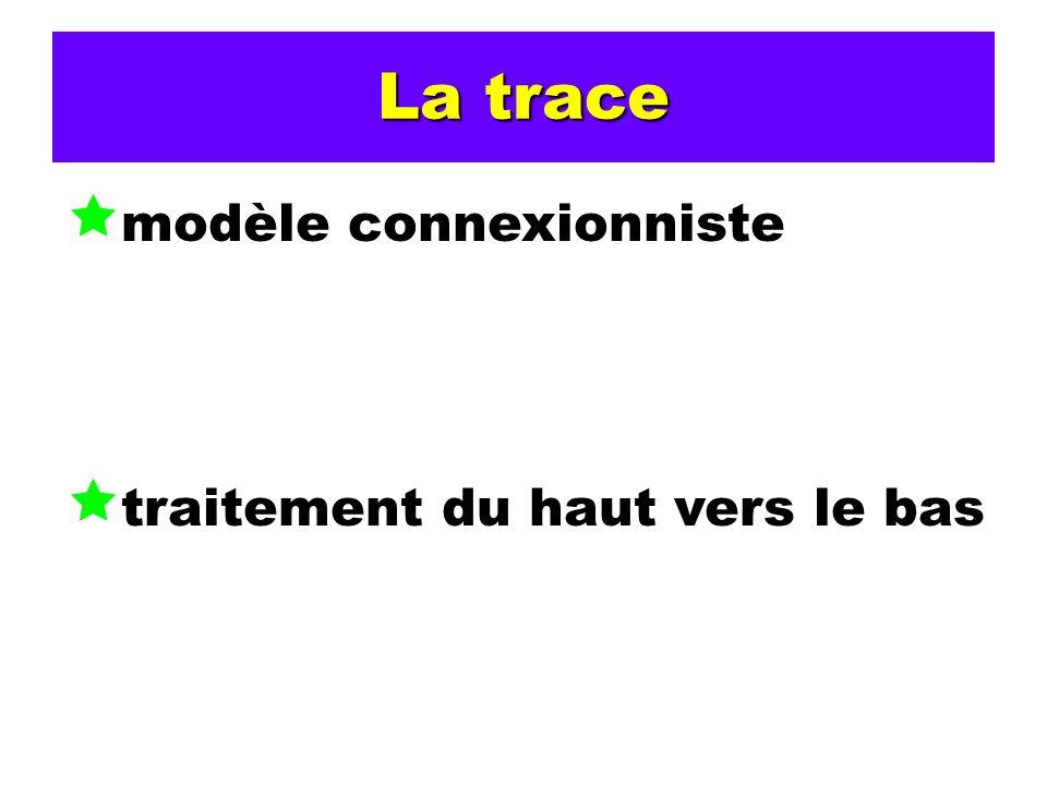 La trace modèle connexionniste traitement du haut vers le bas
