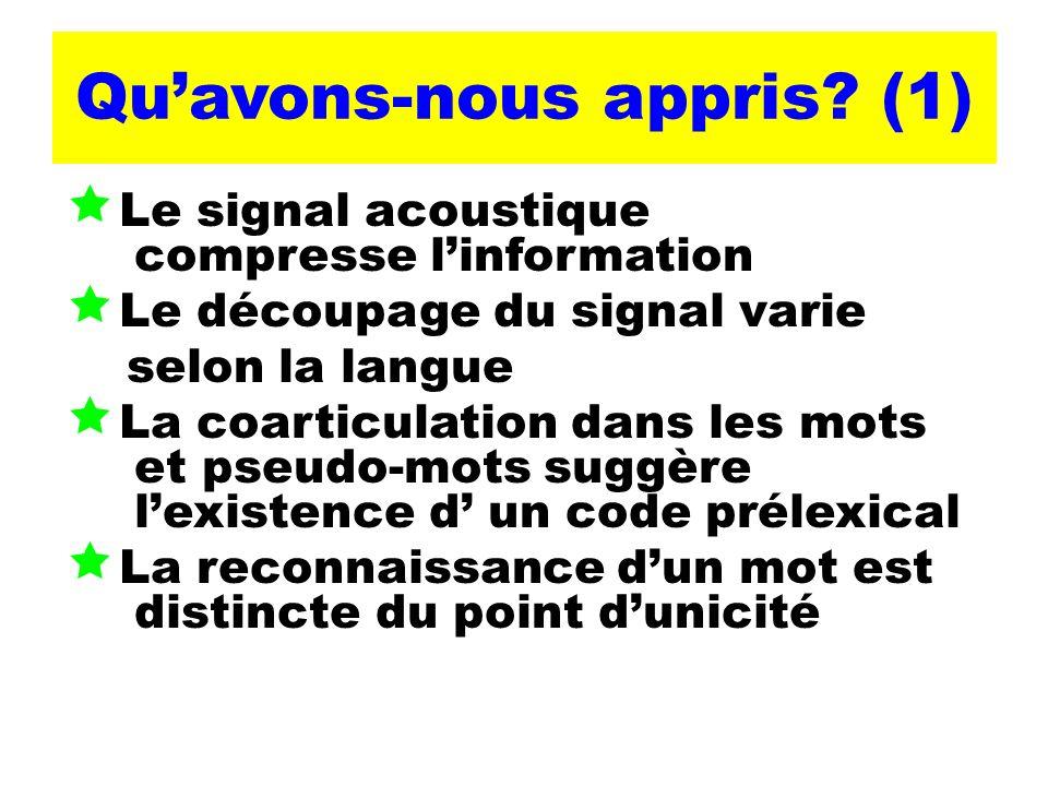 Quavons-nous appris? (1) Le signal acoustique compresse linformation Le découpage du signal varie selon la langue La coarticulation dans les mots et p
