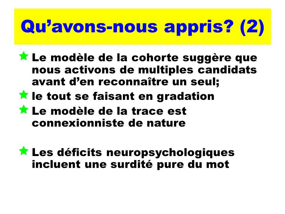 Quavons-nous appris? (2) Le modèle de la cohorte suggère que nous activons de multiples candidats avant den reconnaître un seul; le tout se faisant en