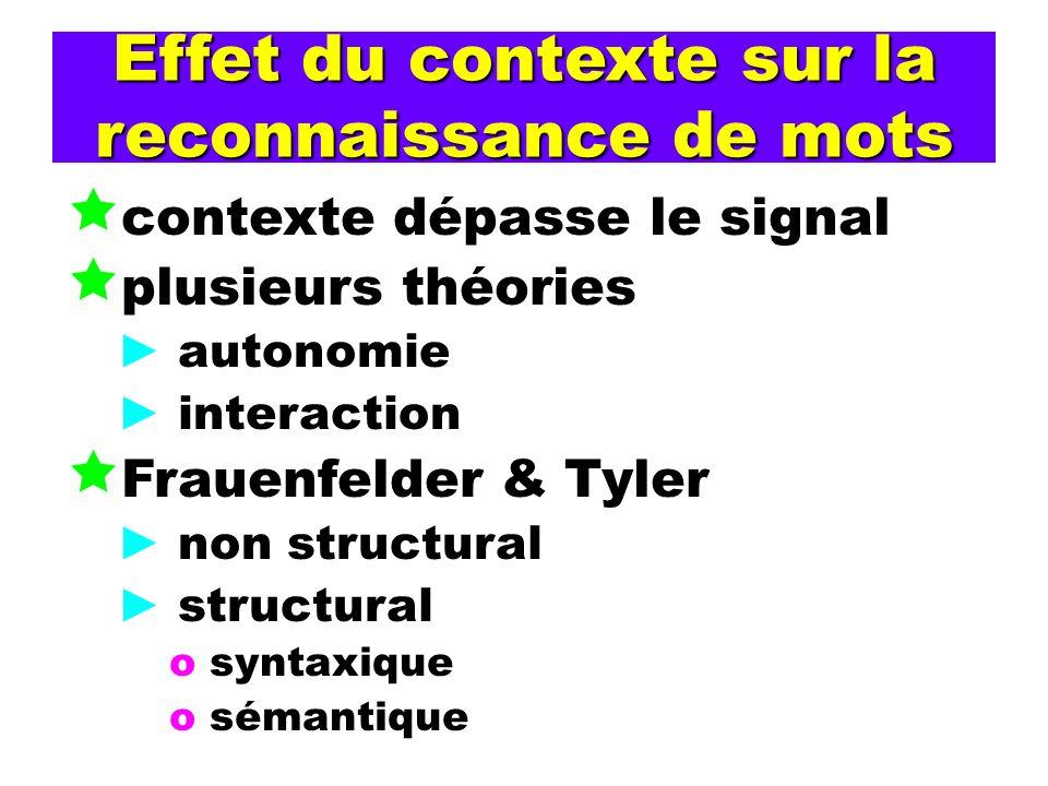Effet du contexte sur la reconnaissance de mots contexte dépasse le signal plusieurs théories autonomie interaction Frauenfelder & Tyler non structura